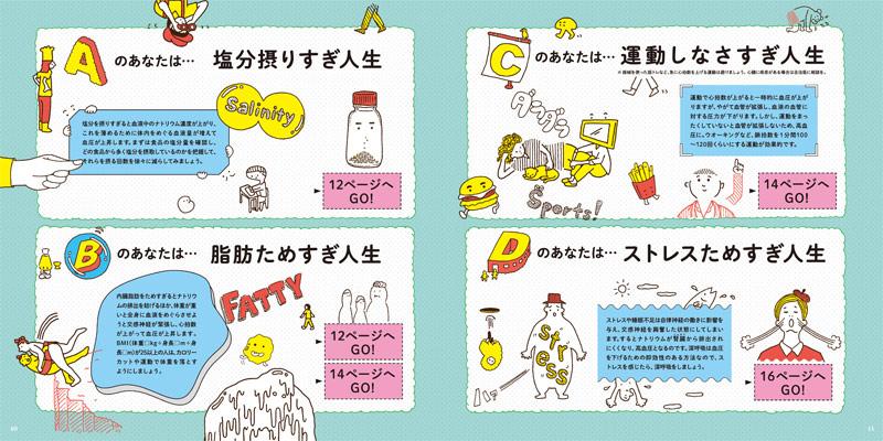 高血圧人生ゲーム2 D-DODO DESIGN