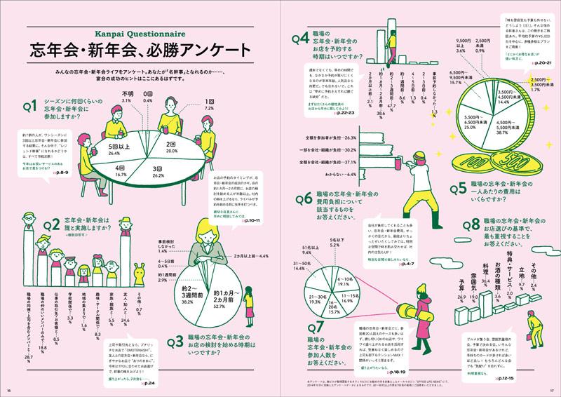 忘年会・新年会ガイドブック2 D-soda design 瀧 加奈子
