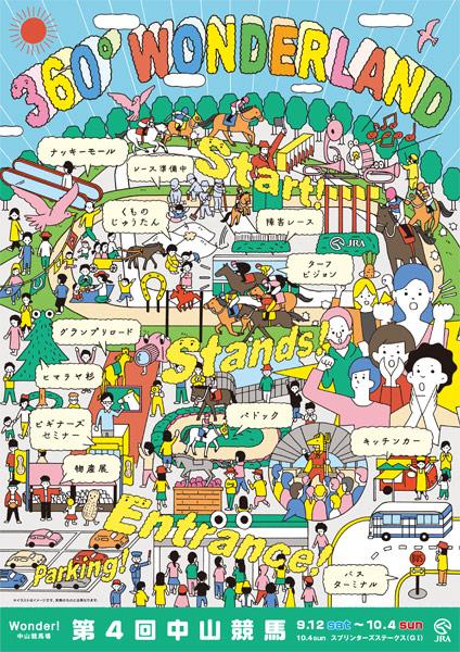 360°WONDERLAND D-博報堂プロダクツ
