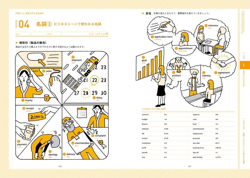 TOEICテスト書き込みノート入門編3 D-ナカムラグラフ
