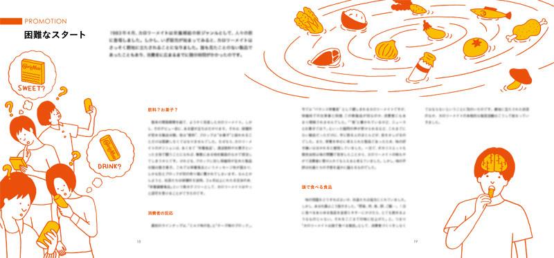 カロリーメイトパンフレット3 D-日本デザインセンター