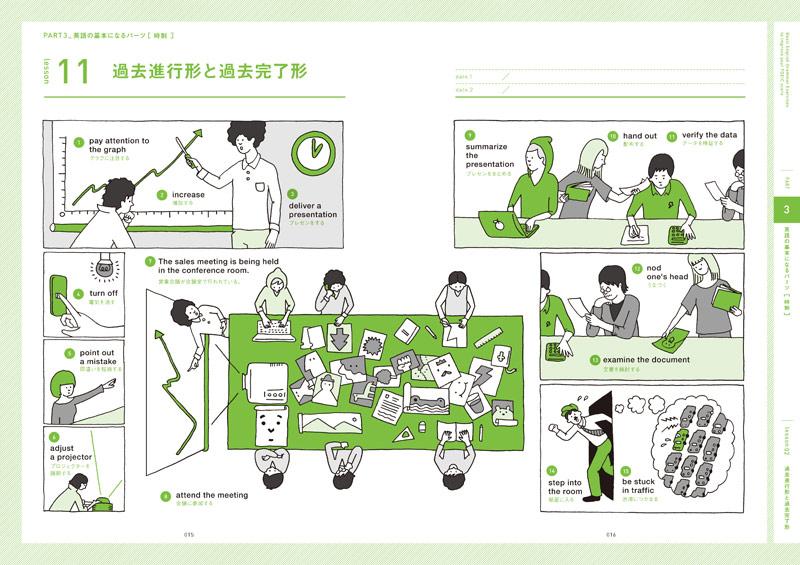 TOEIC書きこみテスト本文-3 D-ナカムラグラフ