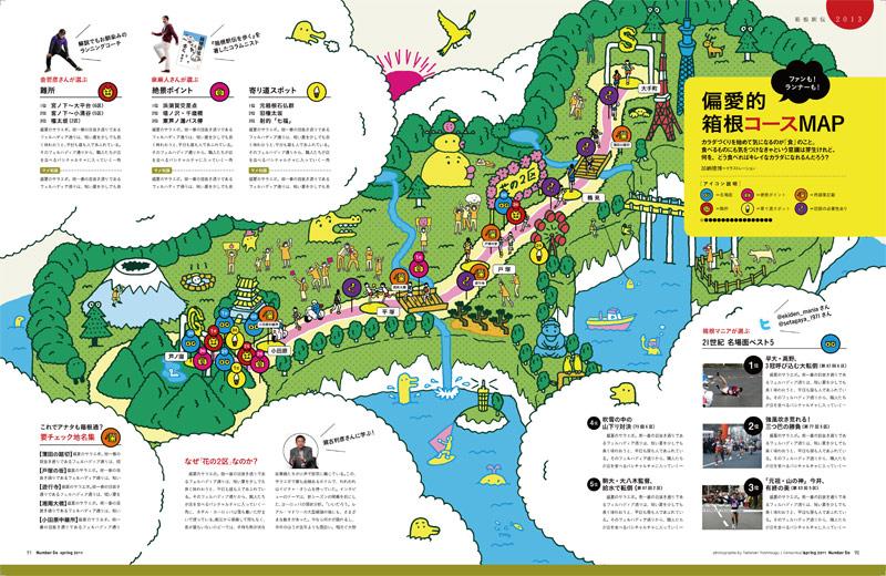 number箱根マップ