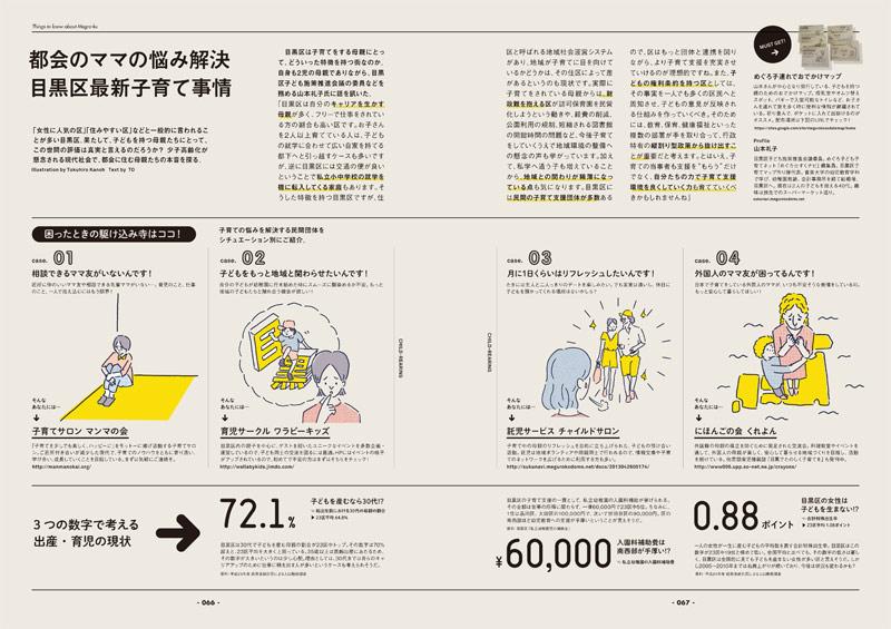 TO magazine D-小酒井祥吾