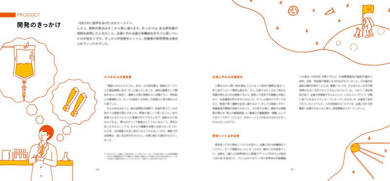 カロリーメイトパンフレット1 D-日本デザインセンター