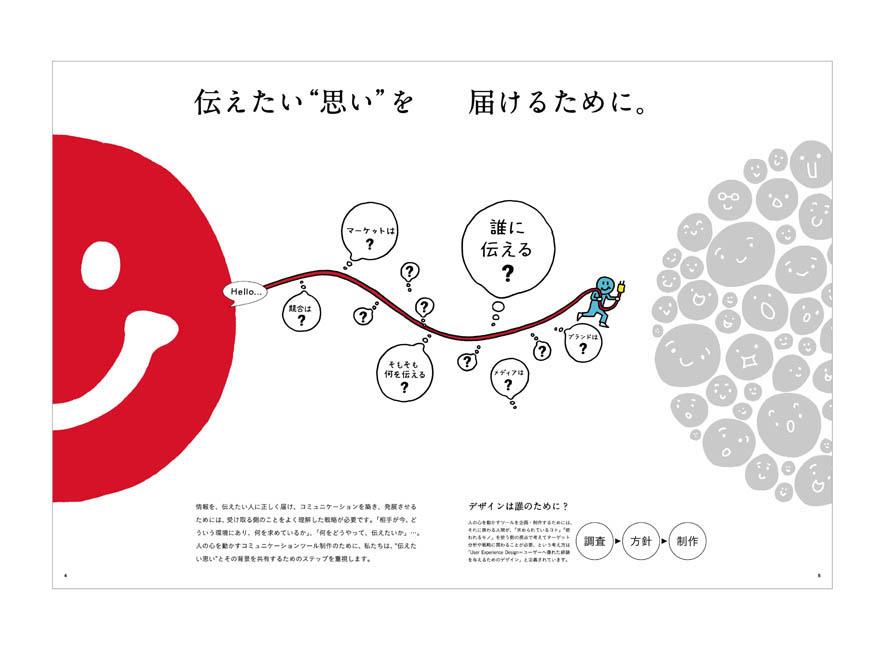 (株)concent 会社案内パンフレット