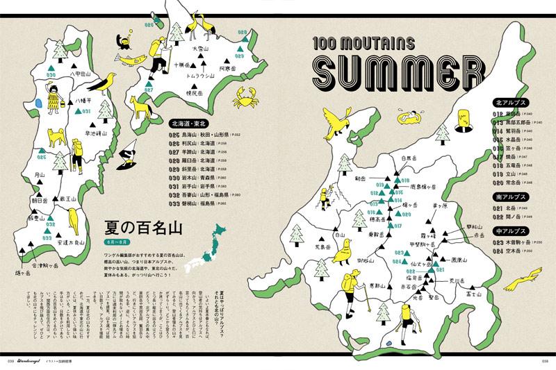 summer AD-atomosphere
